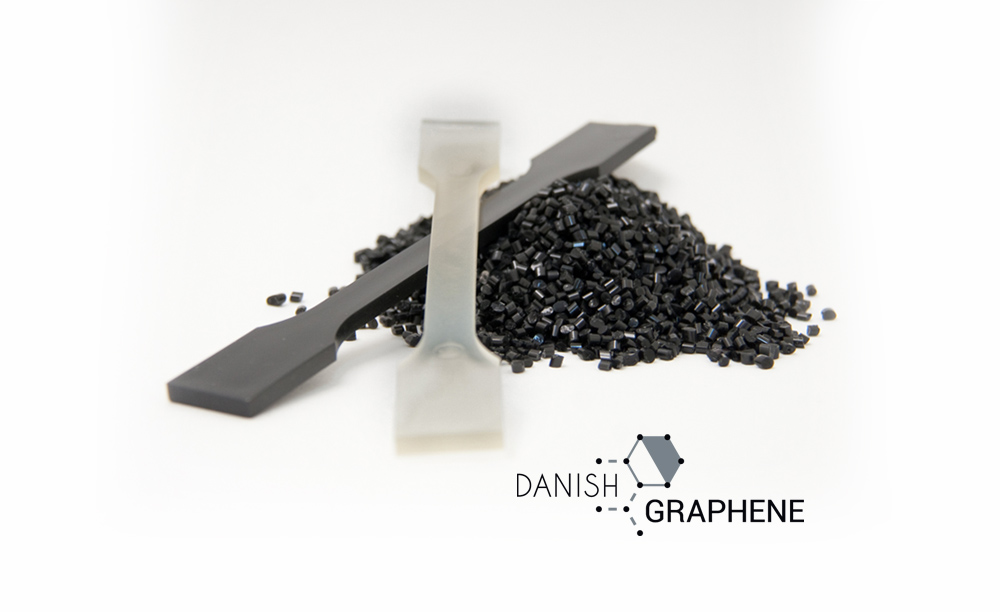 You are currently viewing Danish Graphene